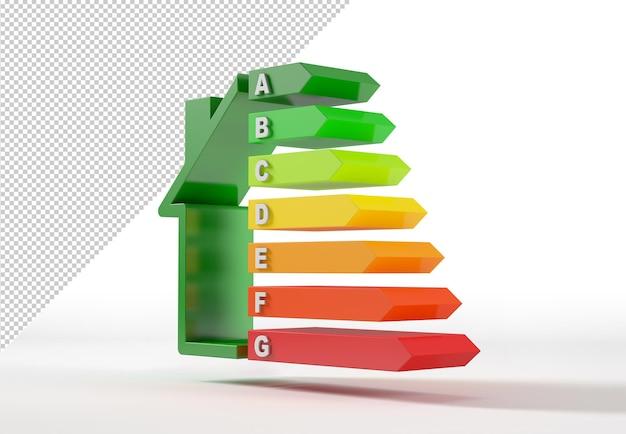 Energy rating scale, mockup