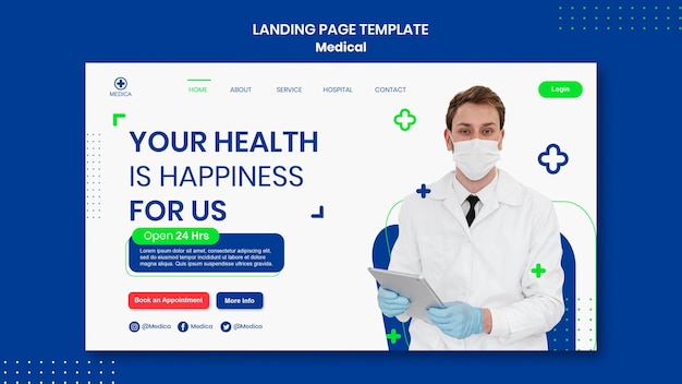 医療援助のランディングページ