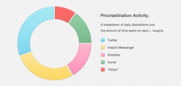 Pretty little pie chart (psd)