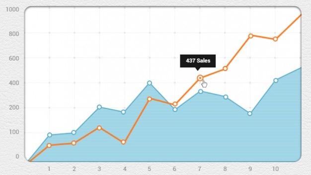 Sales graph design template