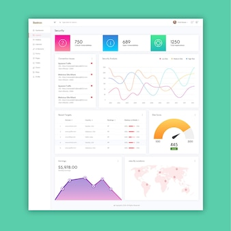 Security admin template