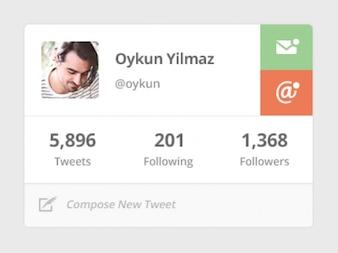 Social media profile with avatar
