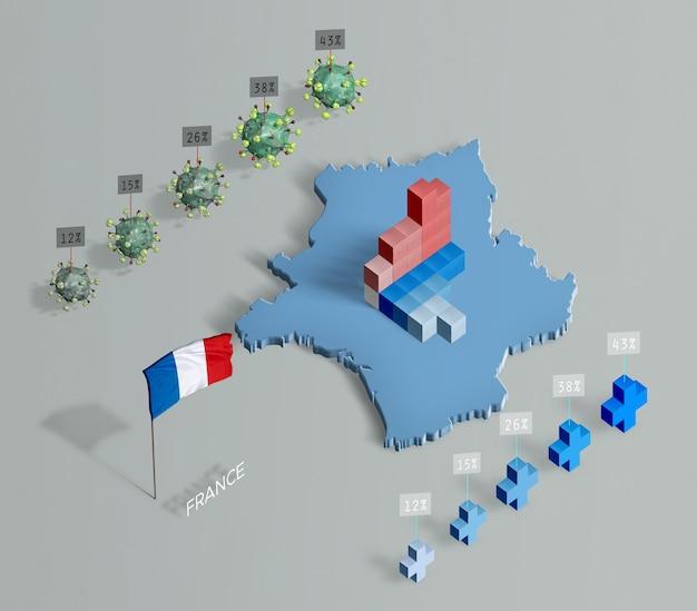 Spreading of coronavirus map france