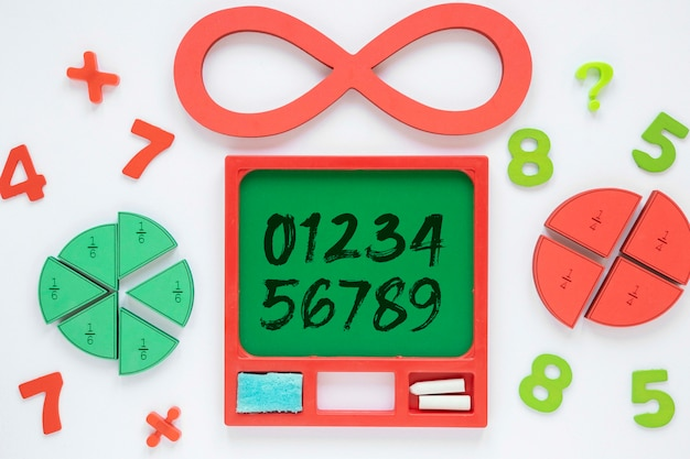 Top view of numbers with shapes and infinity