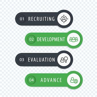スタッフ、人事、従業員の育成1、2、3、4ステップ、インフォグラフィック要素、線アイコン、ラベル、灰色と緑色のバナー