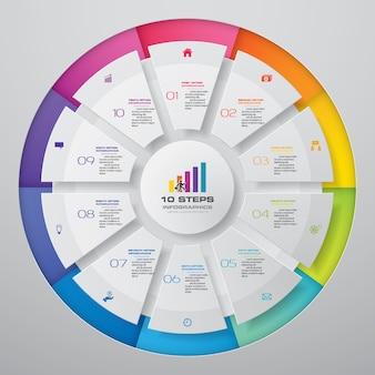 10ステップのサイクルチャートのinfographics要素。 eps 10。