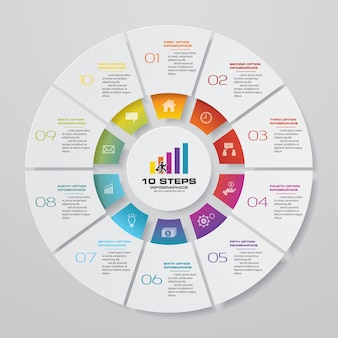 10ステップのサイクルチャートのinfographics要素。