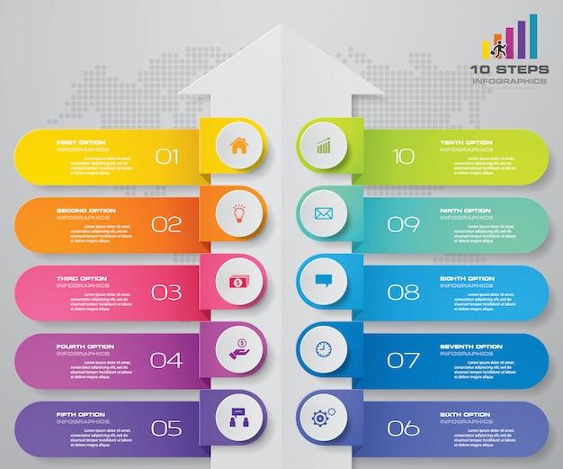 10ステップinfographics要素矢印テンプレートチャート。