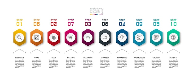 10 step colorful infographic business template.