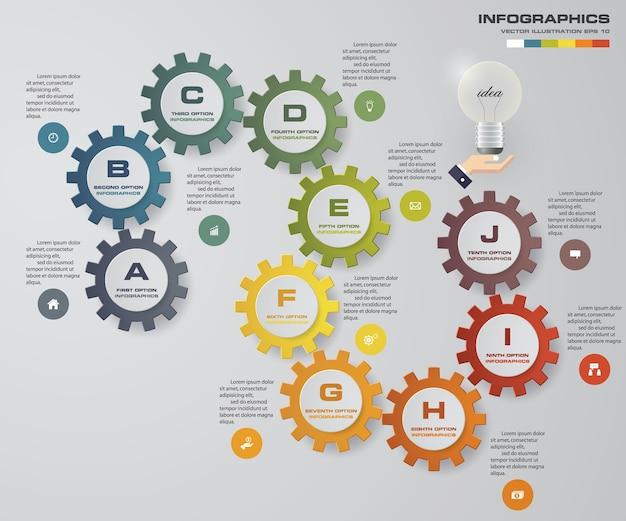 Infographics要素の10ステップチャート。