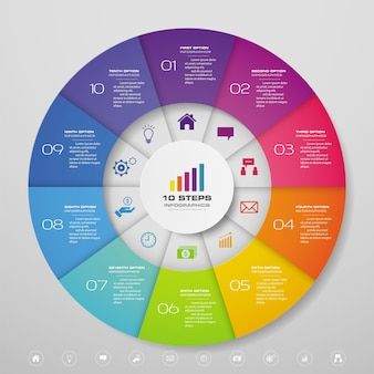 10 steps cycle chart infographics elements for data presentation.