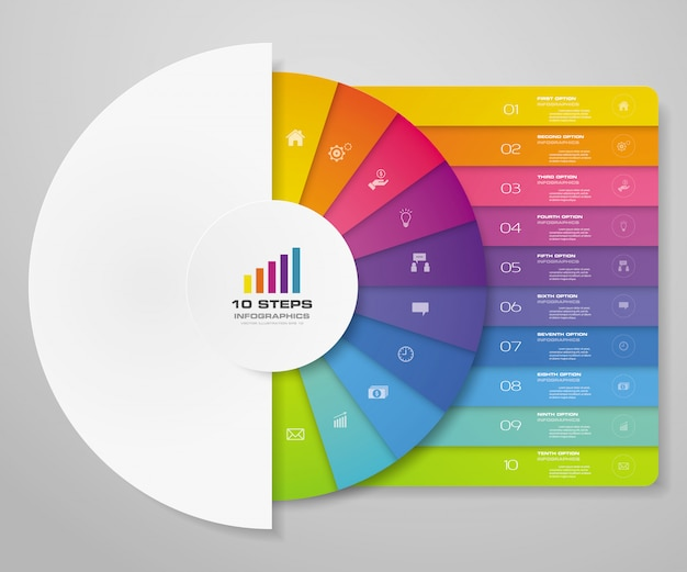 10ステップは、データプレゼンテーションのグラフインフォグラフィック要素をサイクルします。