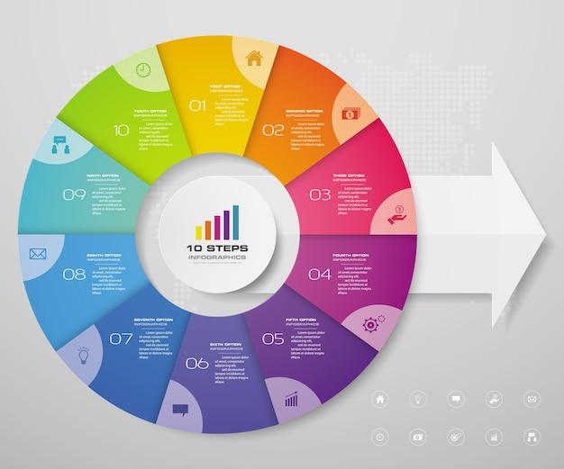 データ表示のための10ステップのサイクルチャートインフォグラフィック要素。