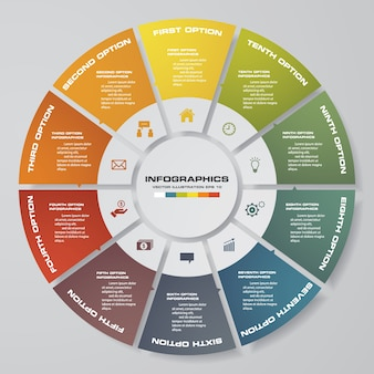10 steps cycle chart infographics elements