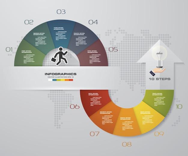 10 steps infographics element arrow template chart.