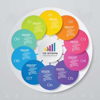 10 steps modern circle chart infographics elements.