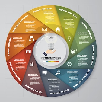 10 steps pie chart infographics elements.