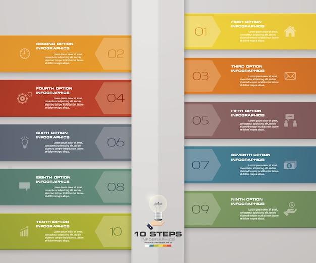 10ステップのプロセス。