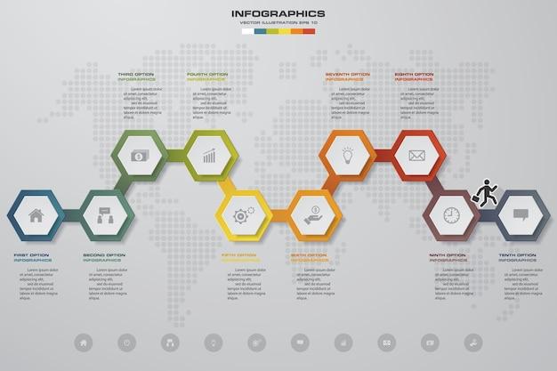 10 steps timeline infographic element chart.