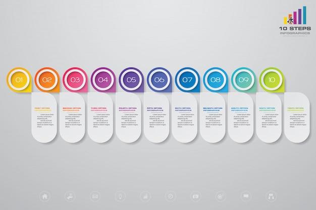 10ステップタイムラインチャートのインフォグラフィックエレメント。