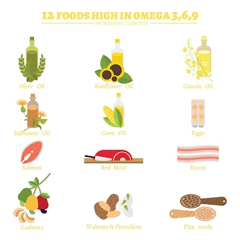 12 foods high in omega.