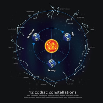 12 zodiac constellations illustration
