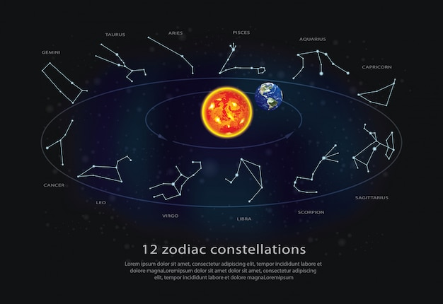 12 zodiac constellations vector illustration