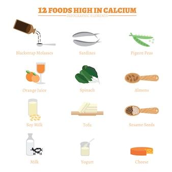 12カルシウム含有量が高い食品。