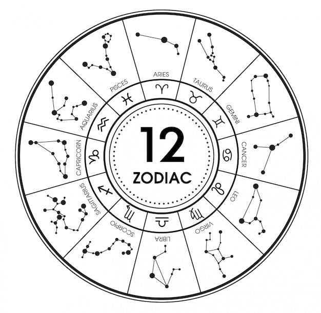 12 зодиакальных знаков созвездий.