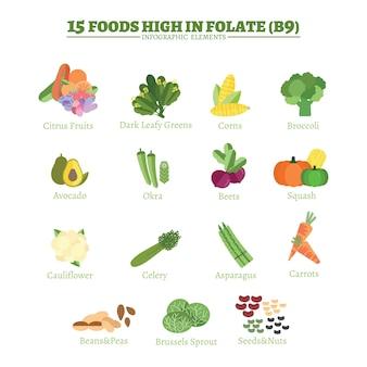 葉酸が多い15食品。