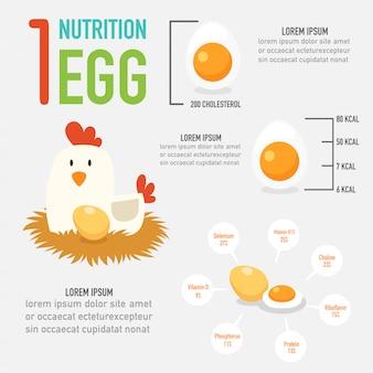 1つの卵の栄養ベクトル