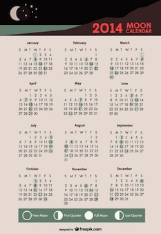 2014ムーンカレンダー月の段階