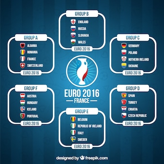 ユーロ2016の分類