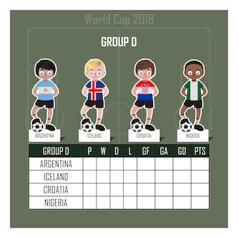 ワールドカップ2018サッカーグループd