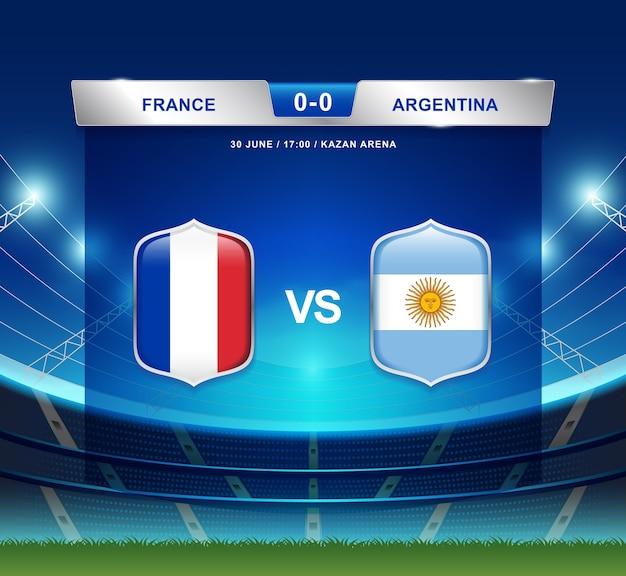 フランス対アルゼンチンサッカー2018年のスコアボード放送