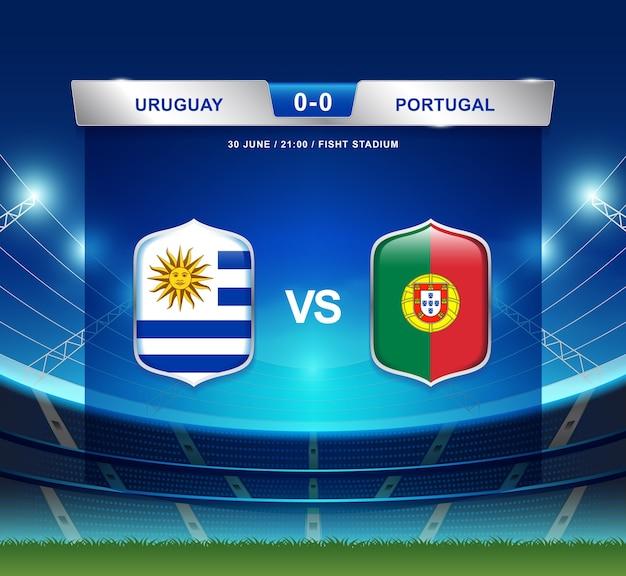 ウルグアイ対サッカー2018年のポルトガルのスコアボード放送