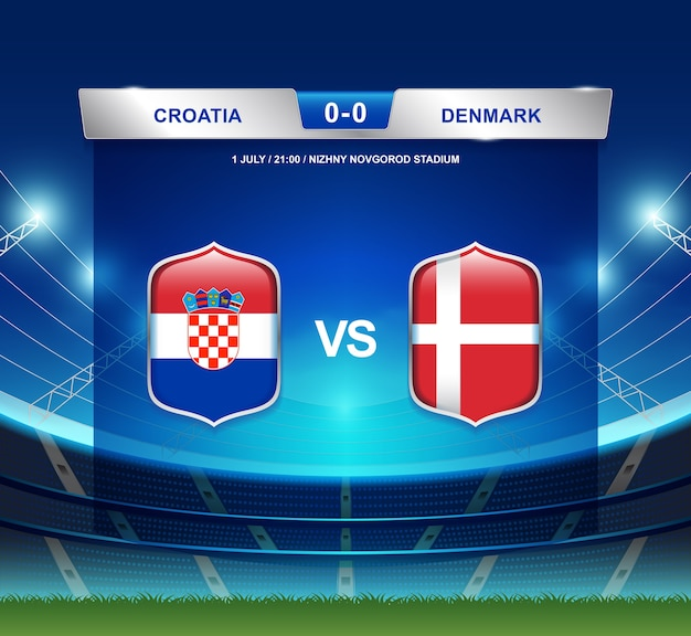 サッカー2018年のクロアチア対デンマークのスコアボード放送