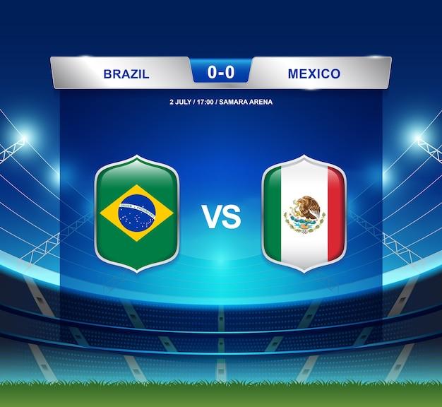 ブラジル対サッカー2018年のメキシコのスコアボード放送