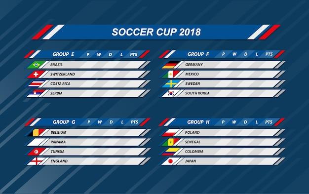 サッカーワールドカップグループ。ロシアの2018年サッカーワールドトーナメント。
