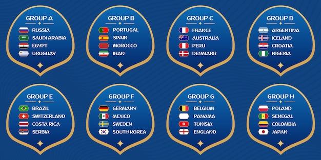 サッカーワールドカップロシア2018グループ