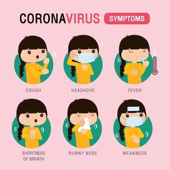 コロナウイルス2019症状と予防のインフォグラフィック。 2019-ncov患者キャラクターの漫画のベクトル。武漢ウイルス病。