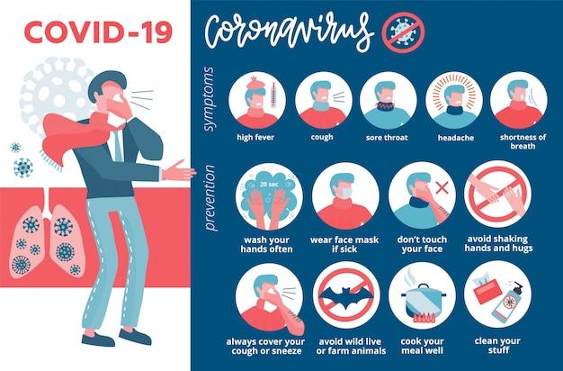 2019-нков профилактика, симптомы и распространение covid. советы по защите от вирусов. модная концепция инфографики с характером больного