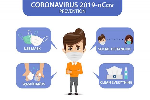 コロナウイルス2019-ncov予防インフォグラフィック。コビッド-19と戦う。