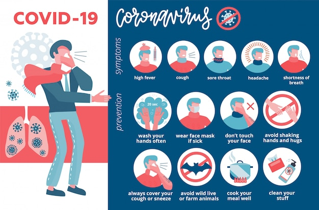2019-ncov covid prevention, symptoms and spreading. virus protection tips. trendy infographic concept with sick man character