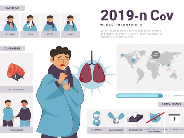 2019-ncov wuhan coronavirus concept, sickness man showing symptoms with contagion, precautions and world map.