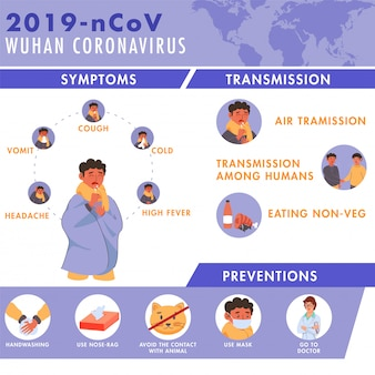 2019-ncov wuhan coronavirus concept with man showing symptoms, transmission and preventions information.