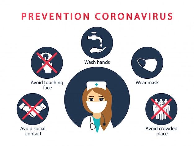 医師はコロナウイルス予防策を示します。コロナウイルス2019-ncov。