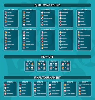 欧州サッカー予選、プレーオフ、ファイナルトーナメントドロー2020。フラットサークル国旗と国際サッカーチームのグループ。 。