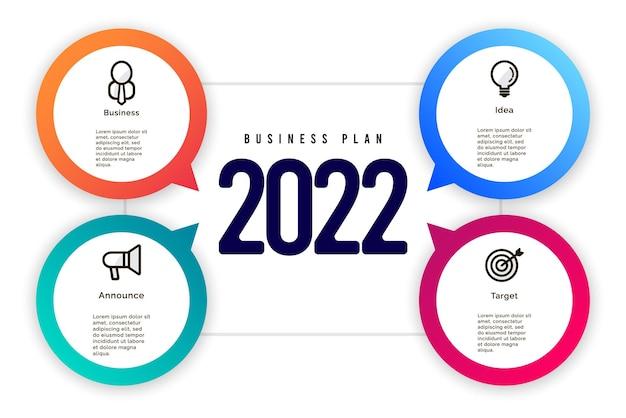 2022 г