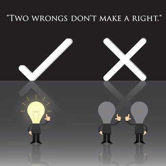 2つの誤りが正しくない
